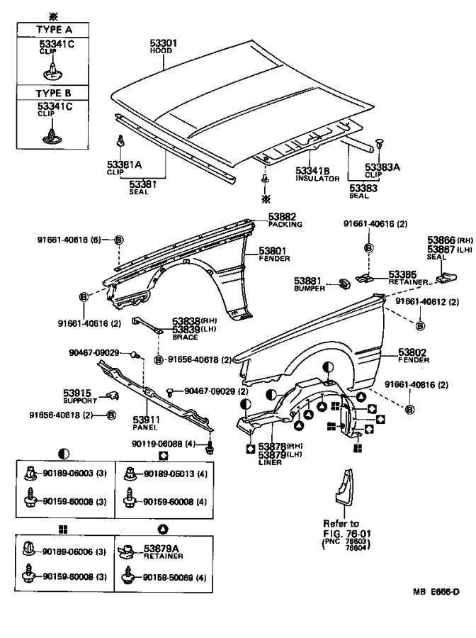 Diagram HOOD & FRONT FENDER for your 1984 Toyota Camry